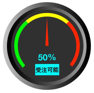 meter50