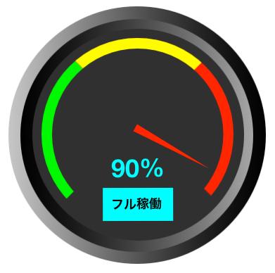 meter30